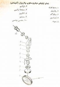 نمای اپتیکی میکروسکوپ پلاریزان ( آئینه ای)
