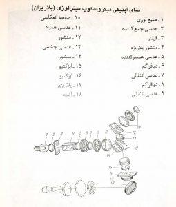نمای اپتیکی میکروسکوپ مینرالوژی(پلاریزان)
