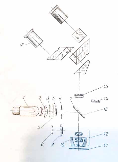 نمای اپتیکی میکروسکوپ متالوژی دوچشمی