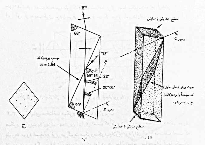 کاربرد میکروسکوپ پلاریزان