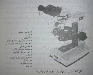 اجزای میکروسکوپ پلاریزان